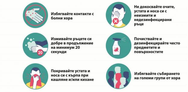 Инфографика за COVID-19